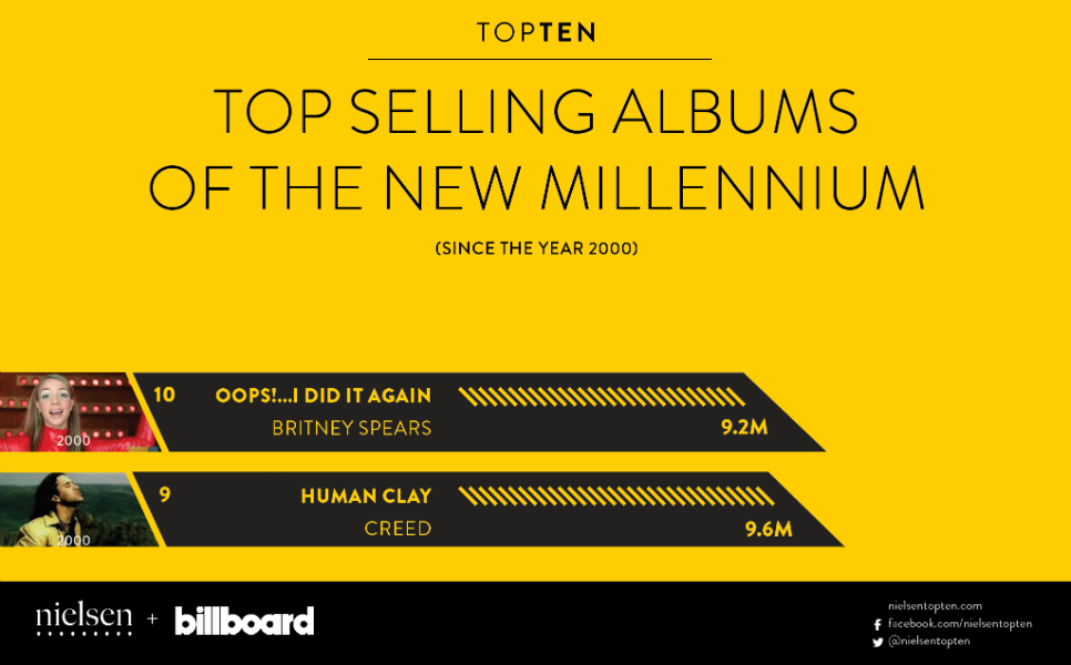 How to sell an album in 2014: five new rules